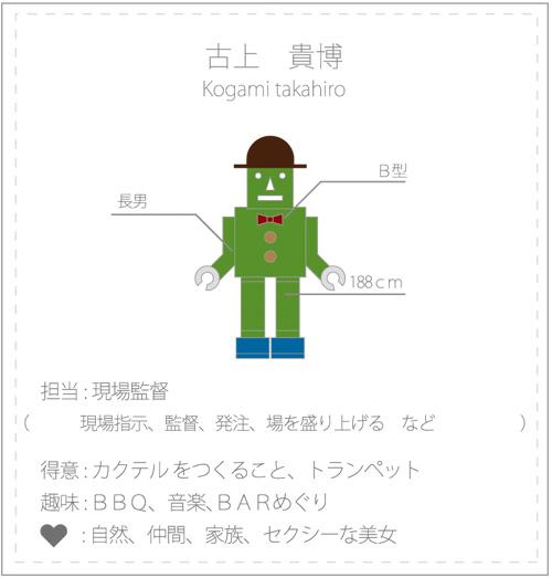 古上貴博 Kogami Takahiro